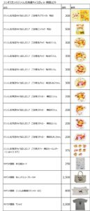 ジンギスカンのジンくん北海道キャラばんin梅田ロフト @ 梅田ロフト | 大阪市 | 大阪府 | 日本